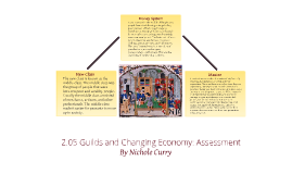 2.05 Guilds and Changing Economy: Assessment