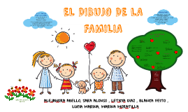 Worksheet. El dibujo de la FAMILIA by on Prezi