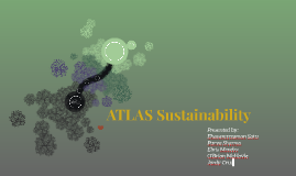 ATLAS Sustainability