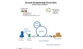 Overview of the Scrum Framework