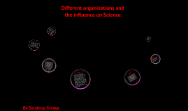 Copy of Identify and describe how different organisations influence science.