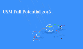 USM Full Potential Training 2016