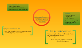 Indigenous Science in the School Science Curriculum