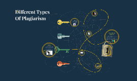 Different Types Of Plagiarism