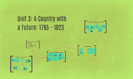 Copy of Unit 3: A Country with a Future: 1765 - 1823