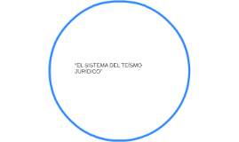 """""""EL SISTEMA DEL TEÍSMO JURÍDICO"""""""