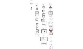 Copy of Copy of La oferta y la demanda punto de equilibrio