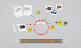 Copy of RadioShacks downfall?