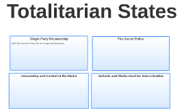 Totalitarian States