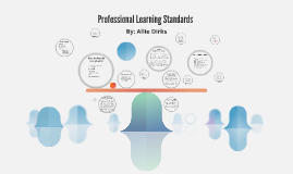 Copy of Professional Learning Standards