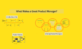 Product Management Meet Up Budapest