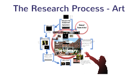 The Research Process -Art 2012