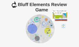 Bluff Elements Review