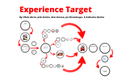 Copy of The Target Experience