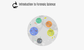 Copy of Introduction to Forensic Science