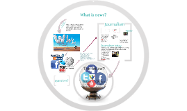 JOUR201 What is news?