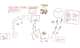 Copy of TEACHING YOUNG LEARNERS