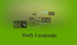 Copy of Body Language