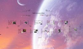 Copy of Cellphone Evolution