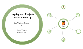 Project Based Learning Fair and Process