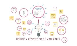 Copy of UNIDAD 4: RESISTENCIA DE MATERIALES.