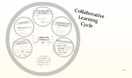 Collaborative Learning Cycle