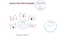 Factors that Affect Demand