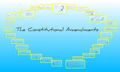 Copy of Constitutional Amendments