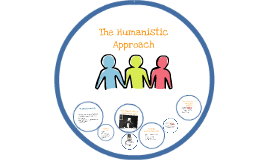 humanistic approach The humanistic view of human behavior humanistic psychology is a value orientation that holds a hopeful, constructive view of human beings and of thei.