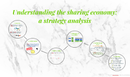 Copy of Understanding the sharing economy: