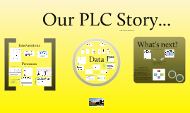 Our PLC Story...