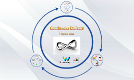 Continuous Delivery