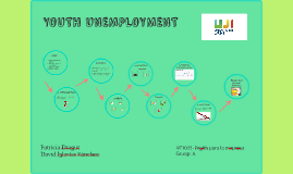 Copy of Copy of Youth Unemployment