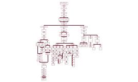 Copy of Copy of Copy of Contextos y paradigmas en la investigación sobre los media.