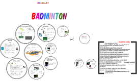 Copy of Copy of BADMINTON