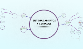 Copy of Copy of SISTEMAS ABIERTOS Y CERRADOS