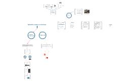 Copy of Otimização de jogos para dispositivos móveis com Unity3D