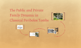 The Public and Private Family Dynamic in Classical Peribolos