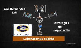 Copy of Laboratorios Sophia