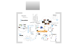 Copy of Moodle