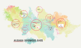 Copy of Alibaba Business Case
