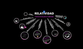 Copy of Relatividad