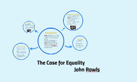 Justice- The Case for Equality (Rawls)