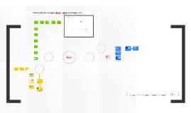 Décrypter images info, intox et images 2.0
