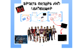 OCR A2 Groups and Leadership