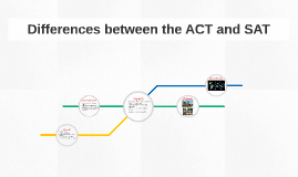 Differences between the ACT and SAT