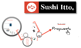 Copy of Sushi Itto