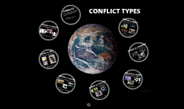 Conflict Types