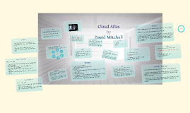 Copy of Cloud Atlas