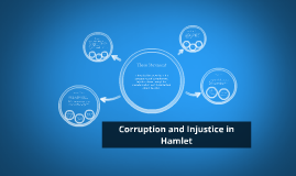 Corruption and Injustice in Hamlet